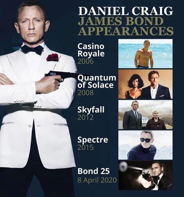 Replace Daniel Craig